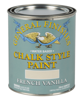 Water Based Polyurethane Over Paint