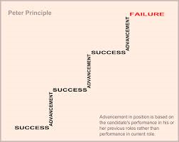 The Peter Principle - GeneralLeadership.com