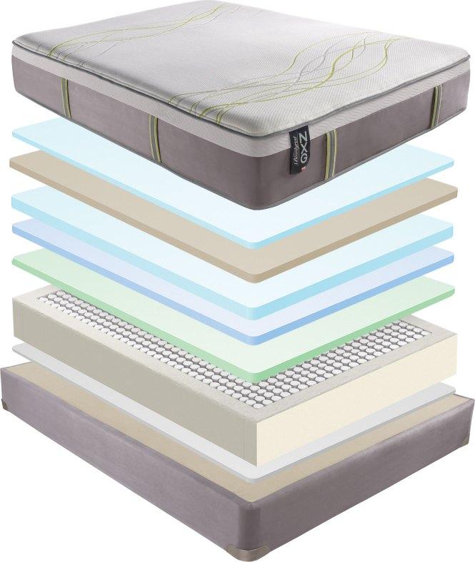 X Simmons Beautyrest Nxg 400 Firm Pillow Top