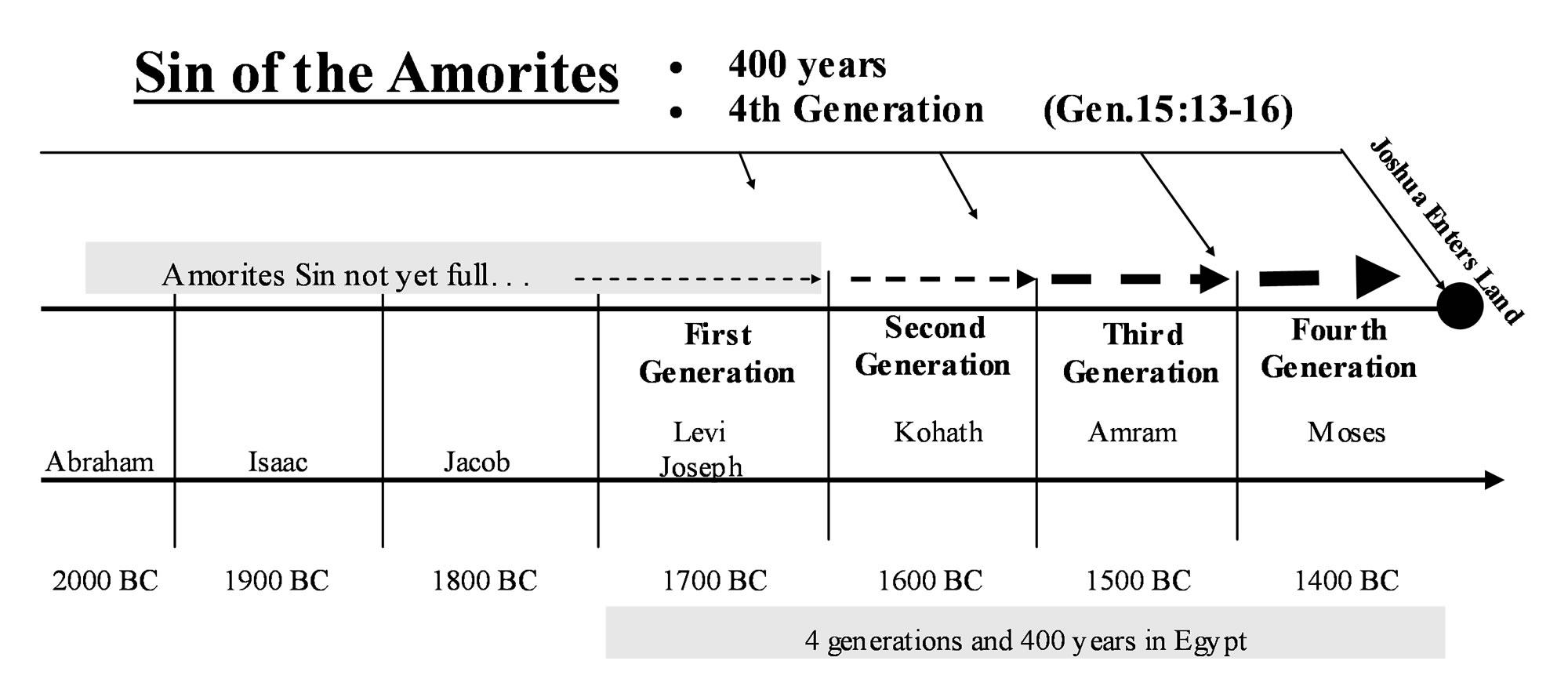 Index Of Devotions Photos Diagrams Diagrams July Diagrams
