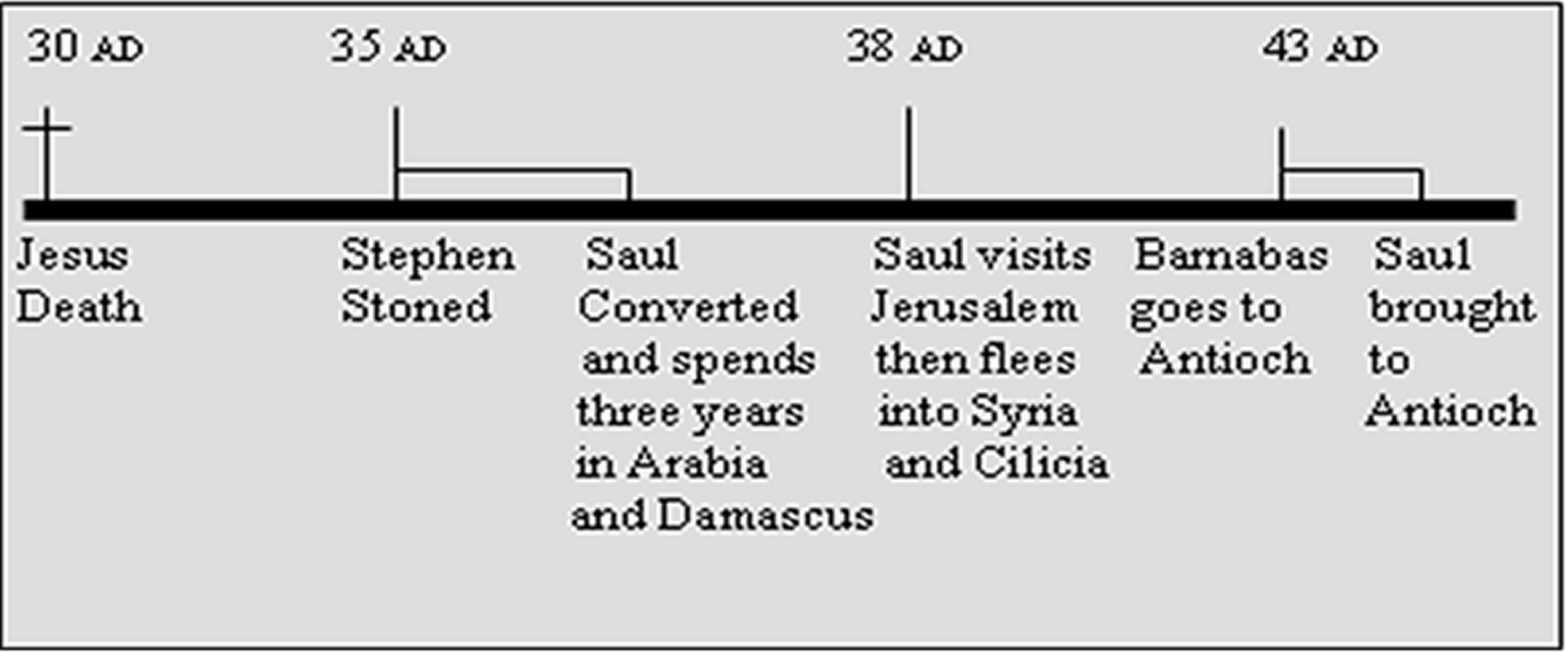 Index of /devotions/photos-diagrams/diagrams/nov-digrams