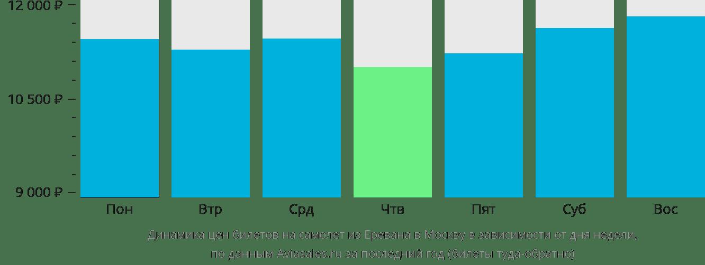 opțiune de la 300 de ruble strategie profitabilă pentru opțiunile binare mt5