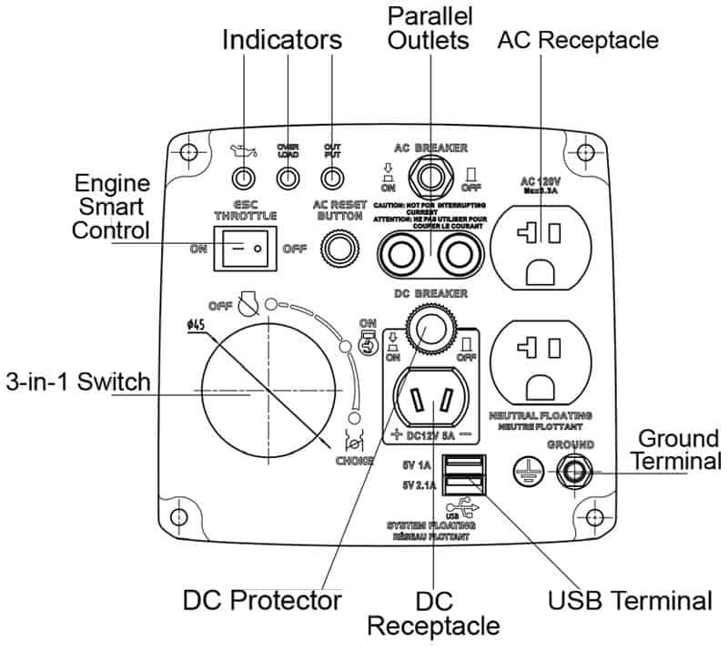 ECHO EGi-1200 Small 1000/1200W Inverter Generator: Spec