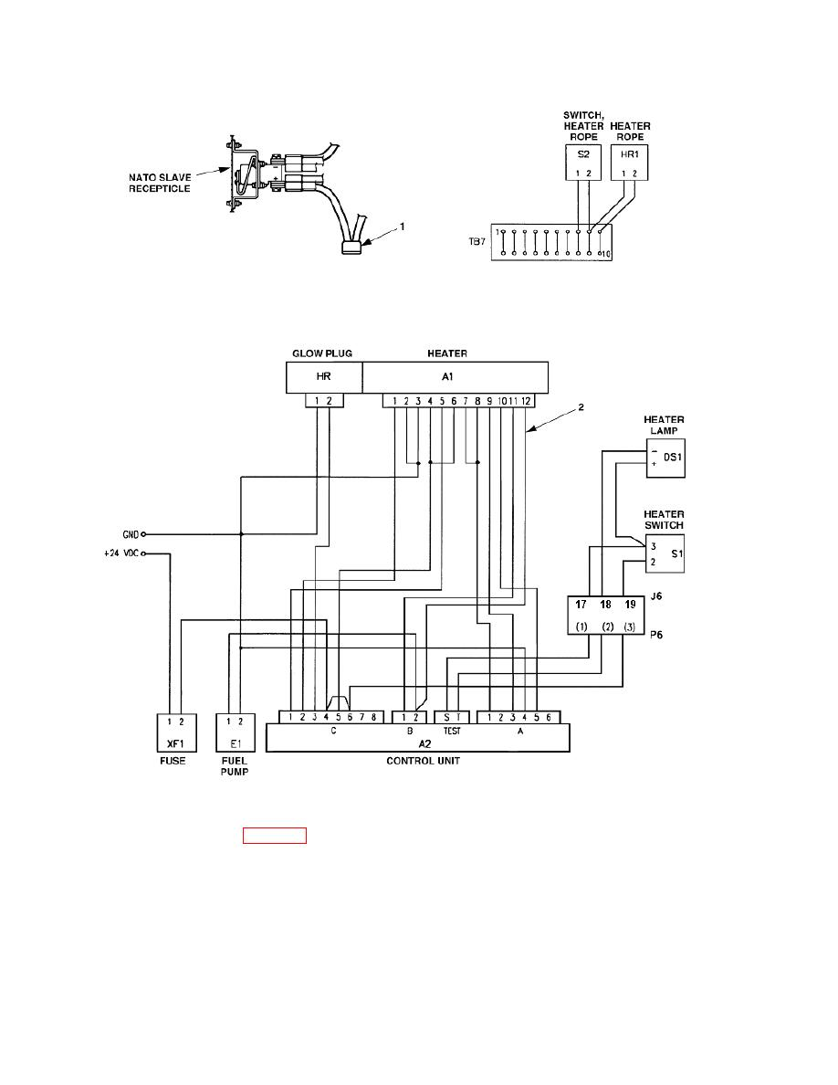 Figure 5-3. Wiring Harness Assembly