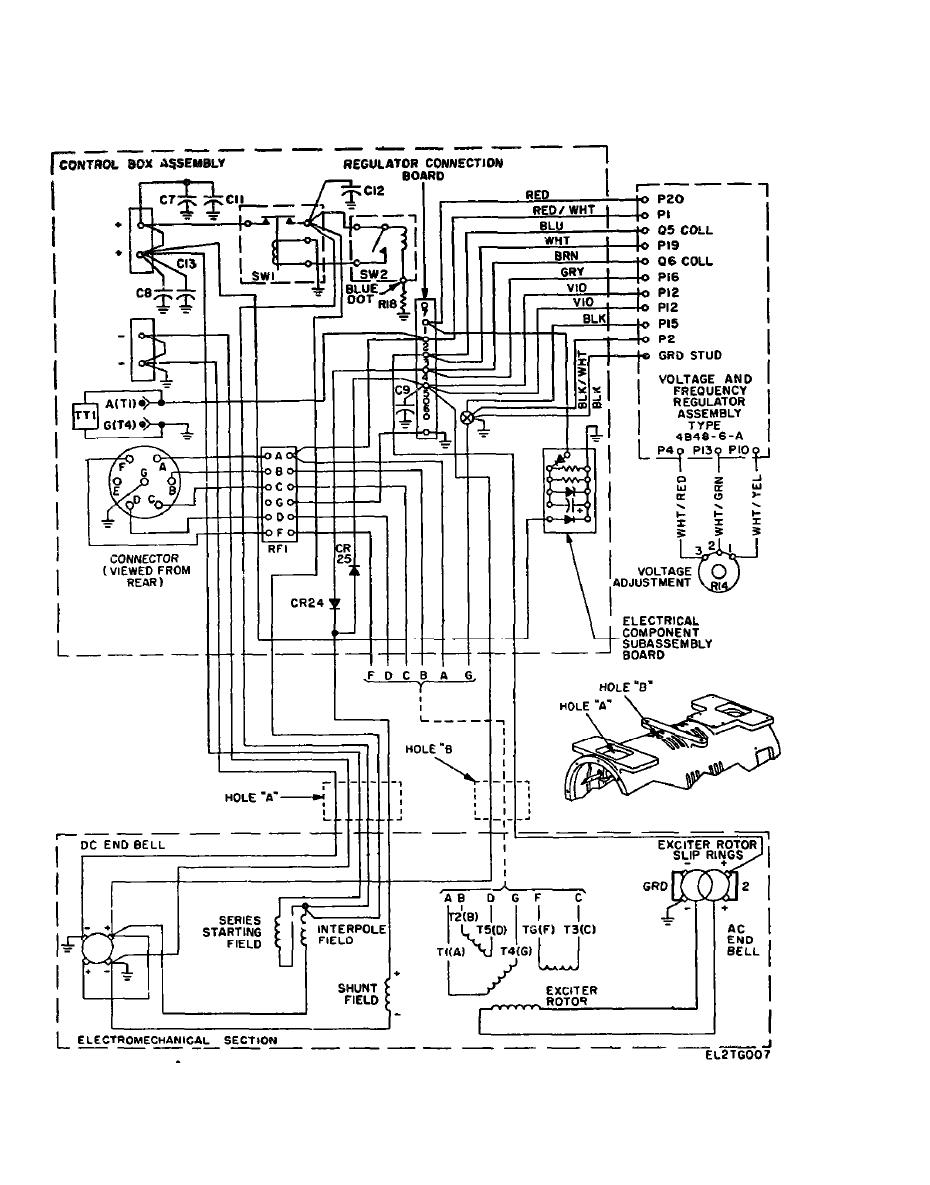 Figure 4-1. Interconnection wiring diagram and motor