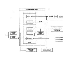 Circuit Diagram Maker Pollak 12 705 Wiring 2 Home Generator Schematic Get Free Image About
