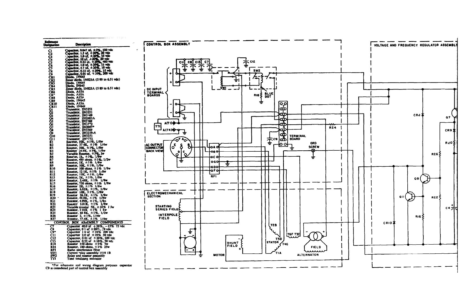 Figure FO-2.1. Schematic diagram for motor-generator PU