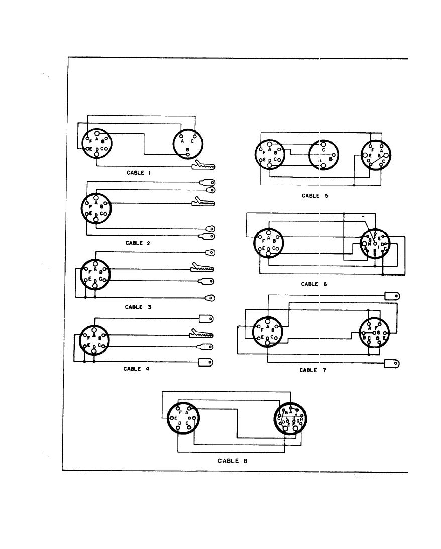 Figure 1-5. Accessory cables, wiring diagrams.