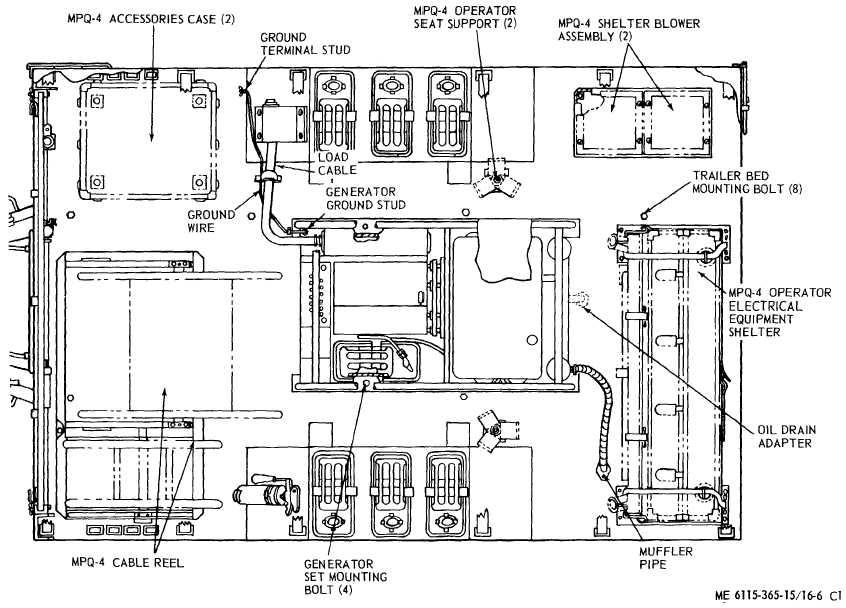 Figure 16-6. PU-304C/MPQ-4 overall component location diagram