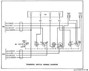 Figure 187 Transfer switch wiring diagram