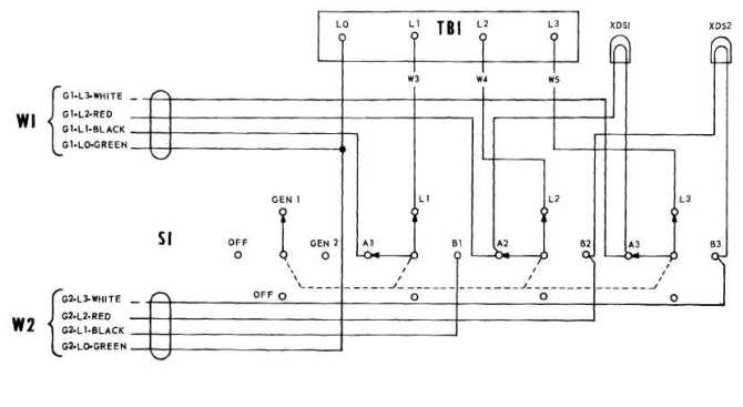 figure 196 transfer switch wiring diagram