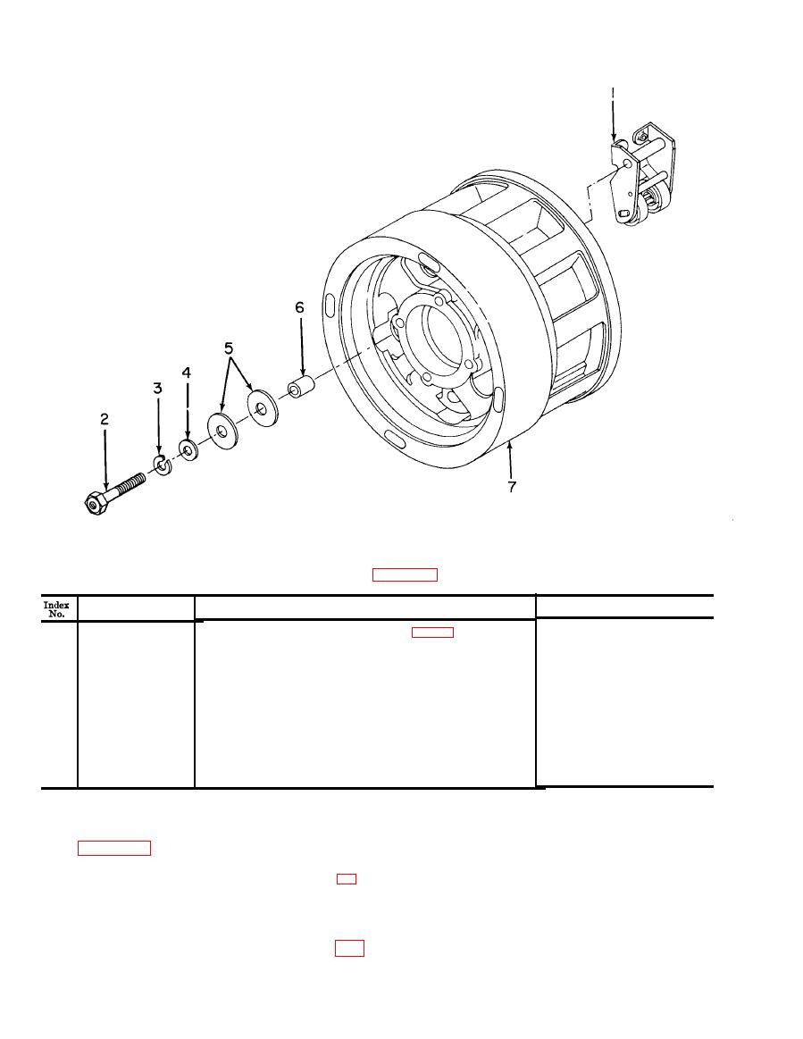 Figure 32. End Bell Assembly, Exploded View.