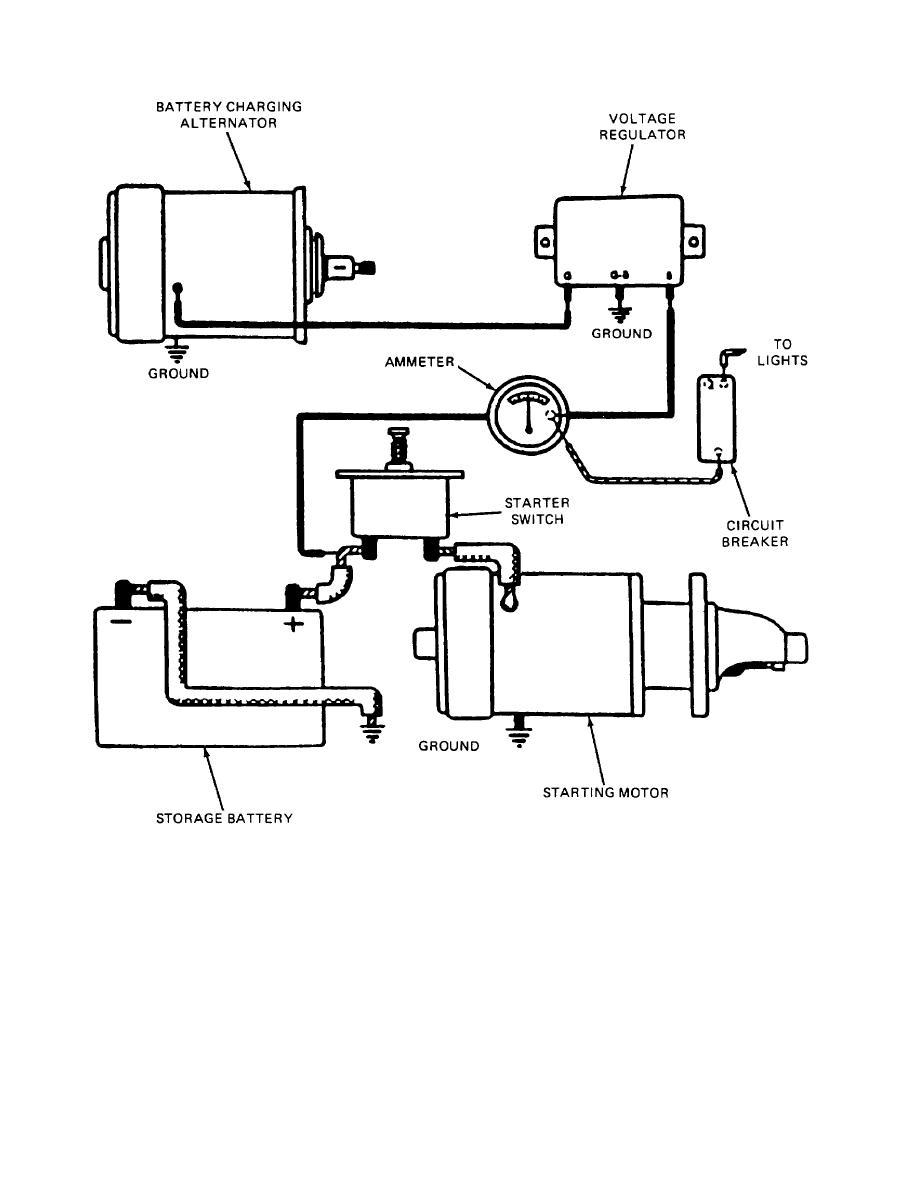 Engine Design Diagram Engine Bearings Wiring Diagram
