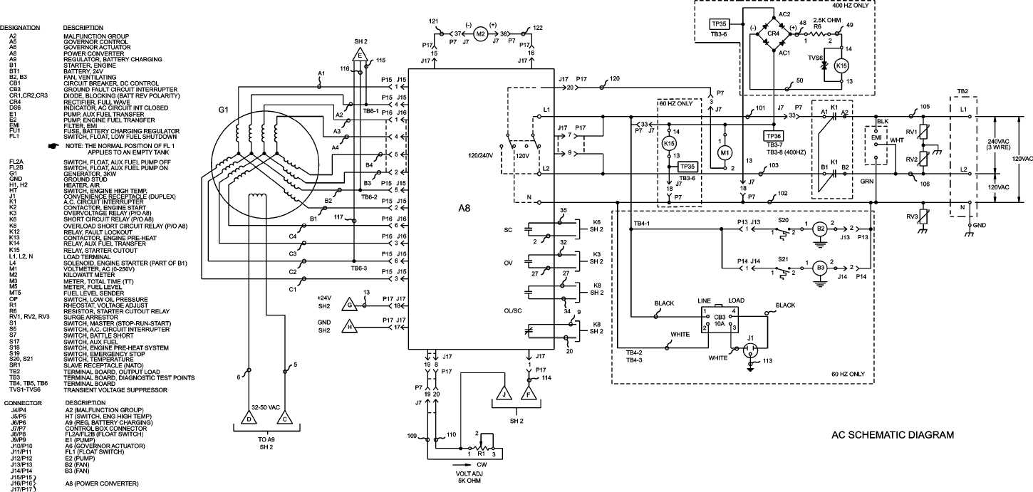 Figure FO-1. Generator Set Electrical Schematic (sheet 1 of 2)
