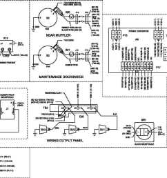 generator wiring schematics wiring diagram blogs thermocouple wiring schematic 2 1 lead 3 phase generator wiring [ 1181 x 746 Pixel ]