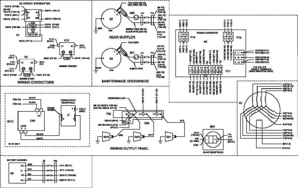 medium resolution of generator wiring schematics wiring diagram blogs thermocouple wiring schematic 2 1 lead 3 phase generator wiring