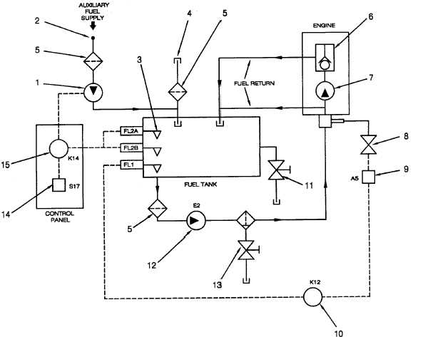 Figure 1-6. Fuel System Schematic