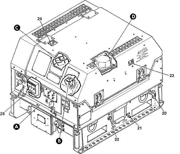 Figure 2-1. Generator Set Controls and Indicators (Sheet 1