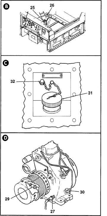 Figure 2-1. Generator Set Controls and Indicators (Sheet 3