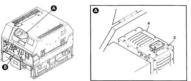 Figure 2-3. Operating Procedures