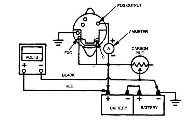 Figure 4-9. Performance Test Circuit