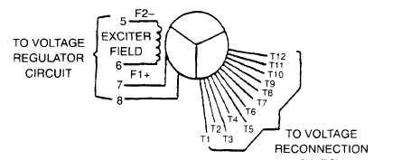 Figure 4-16. Excitation Block Diagram