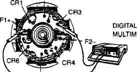 Figure 4-17. Testing Rotating Rectifiers