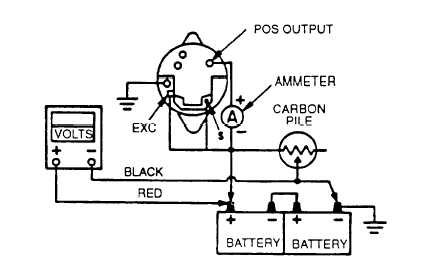 Figure 4-9. Performance Test Circuit