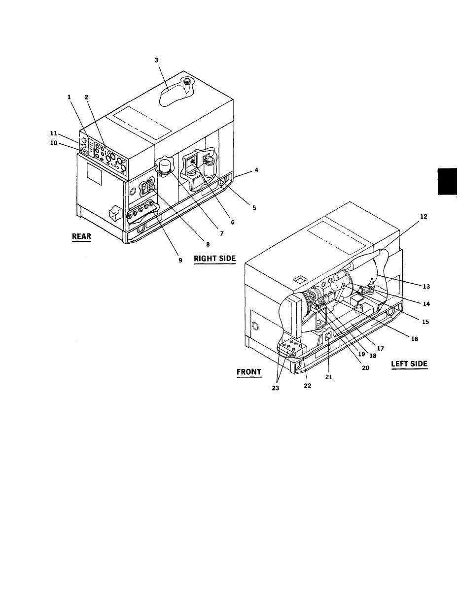 Figure 1-2. Generator Set Components