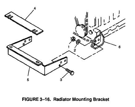 FIGURE 3-15. Front Fork Lift Guide