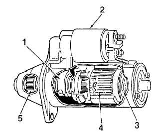 Figure 1-8. Engine Starter Motor