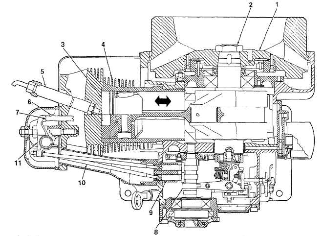 Figure 1-9. Engine Combustion Cycle (Top View Cross Section)