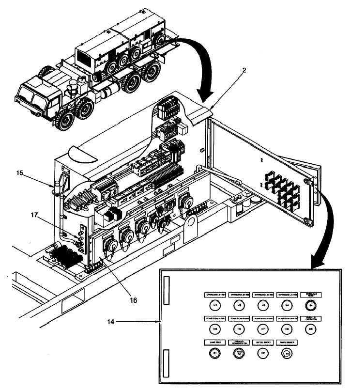 Figure 1-2 Electric Power Plant III, Location of Major
