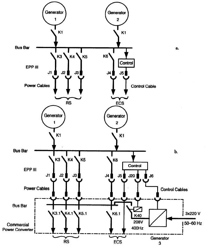 Figure 1-5 Electric Power Plant III, Operating Modes