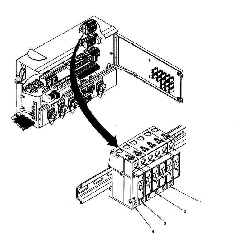 Figure 2-6 Power Distribution Unit, Circuit Breakers