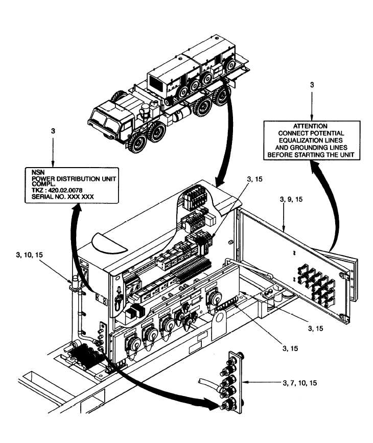 Figure 2-10 Electric Power Plant III, Operator PCMS