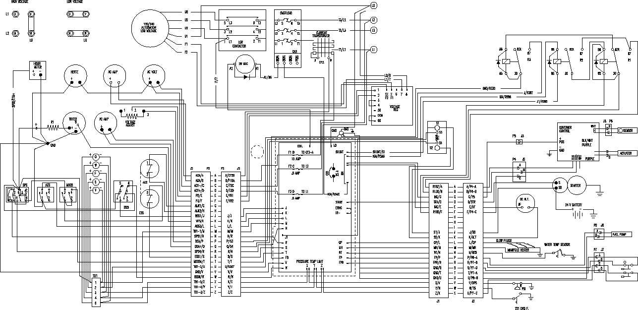 Figure FO-1. APU Wiring Diagram (SICPS and WIN-T)