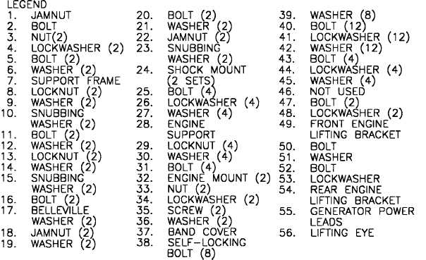 FIGURE 5-1. ENGINE AND GENERATOR ASSEMBLY (SHEET 2 OF 2)