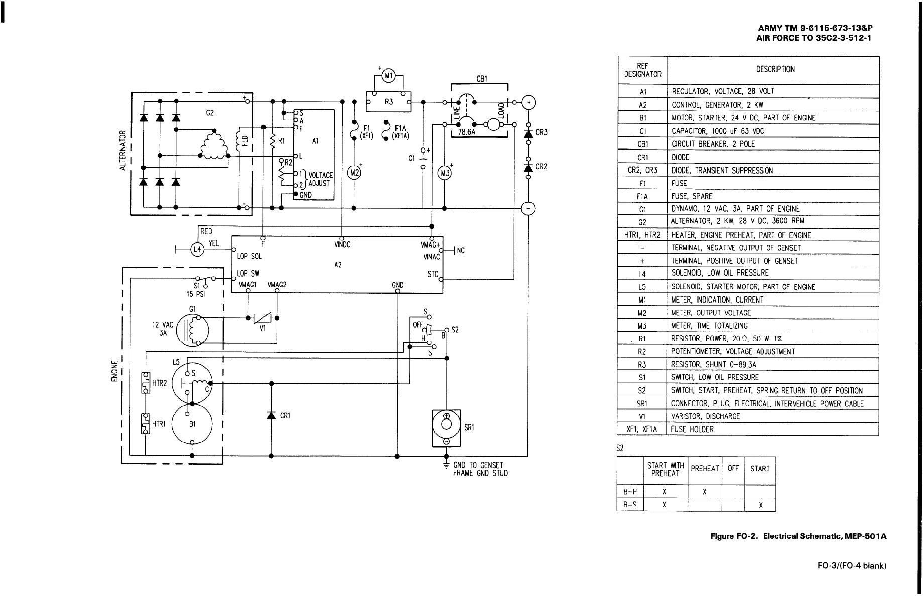 Figure FO-2. Electrical Schematic, MEP-501A