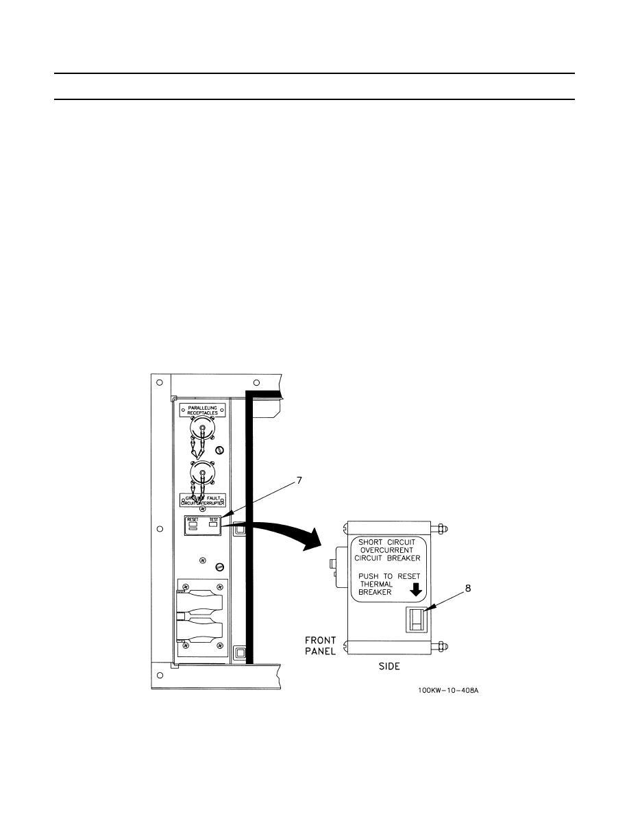 Reset GROUND FAULT CIRCUIT INTERRUPTER Circuit Breaker
