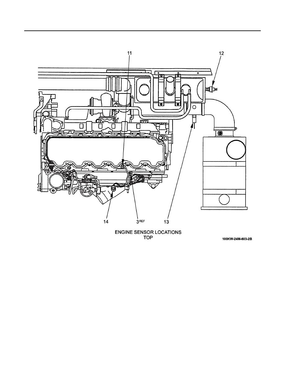 Figure 1. Electrical System (Sheet 2 of 2).
