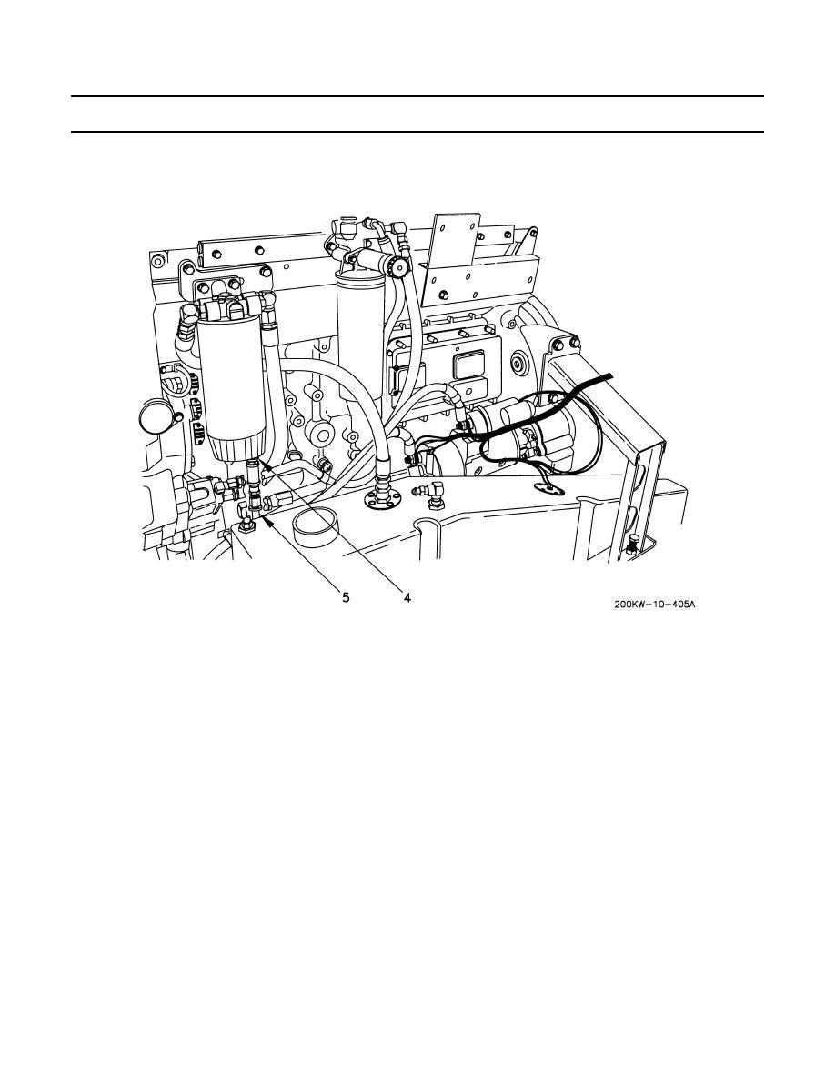 Fuel Filter/Water Separator Service