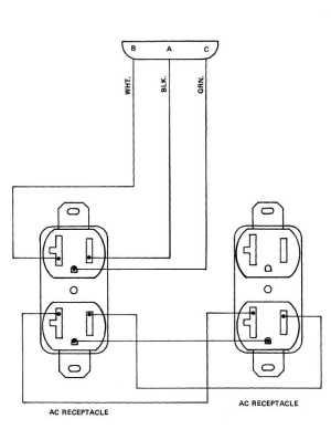 FIGURE 49 Duplex Receptacle Wiring Diagram