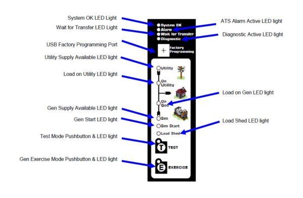 TS912A0200A 200A Thomson Technology Transfer Switch 1 PH