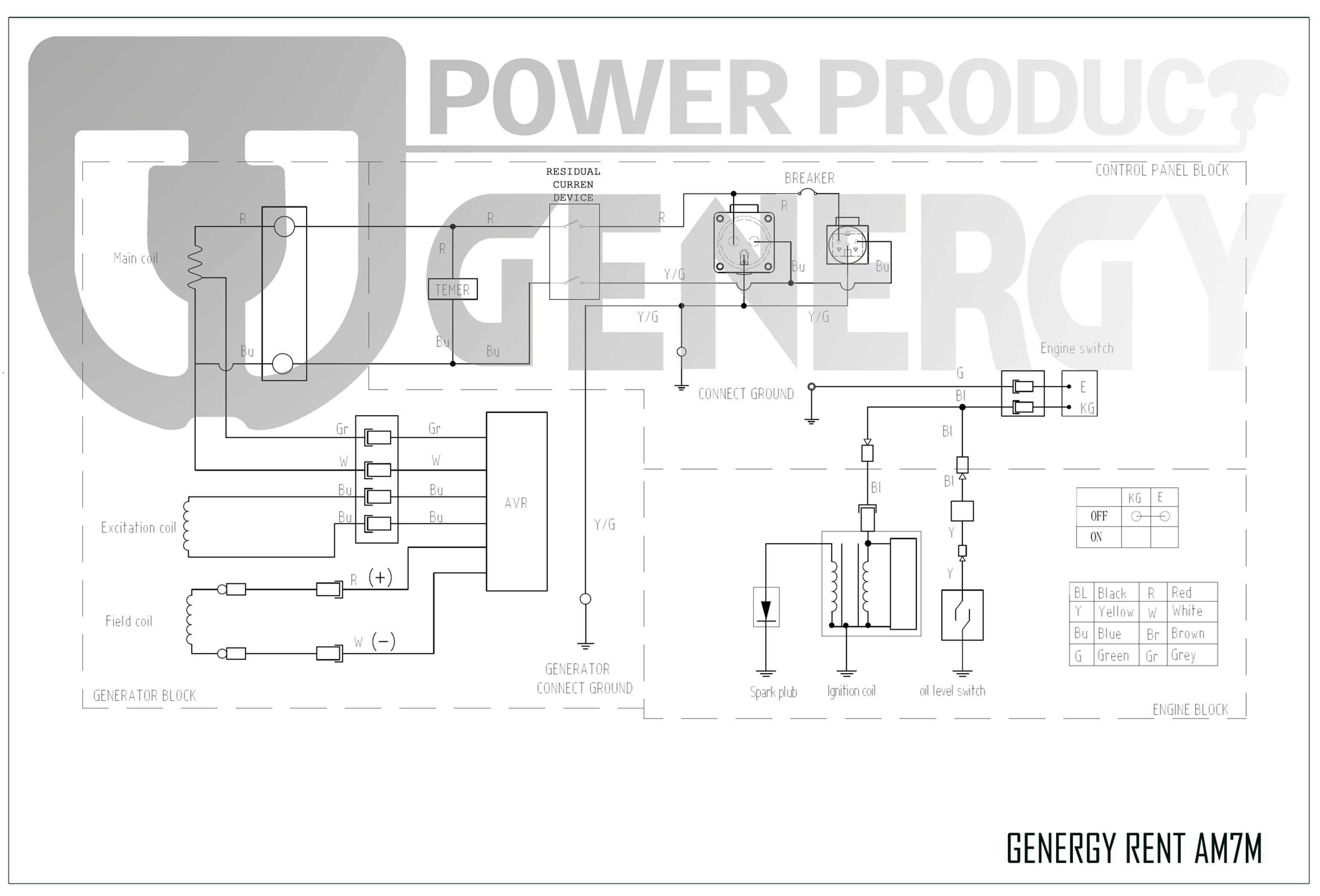 Rent Am7m Electric Generator