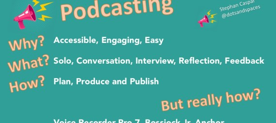 Slide about podcasting with the caption: podcasting. Why? Accessible, engaging, easy, What? Solo conversation, interview, reflection, feedback, how? plan, produce and publish.