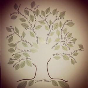 The Ho Family Tree created by Amanda Ho. Photo Credit: Deborah Ho