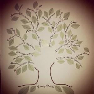 The Ho Family Tree created by Amanda Ho. Photo Credit: Deborah Ho