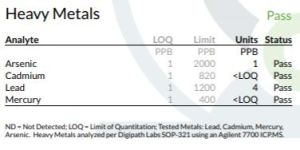 Heavy Metals Lab Sheet