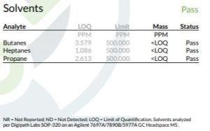 Solvents Lab Sheet